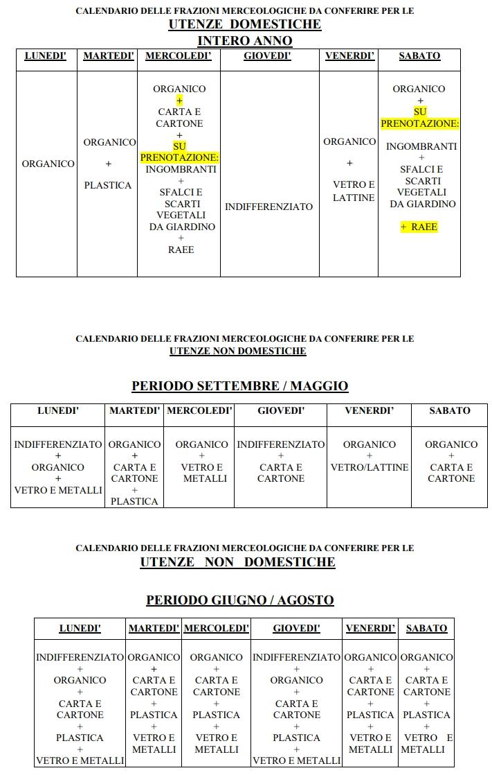 Calendario Raccolta Differenziata Cinisi 2019.Raccolta Rifiuti Ad Isola Delle Femmine Nuova Ordinanza