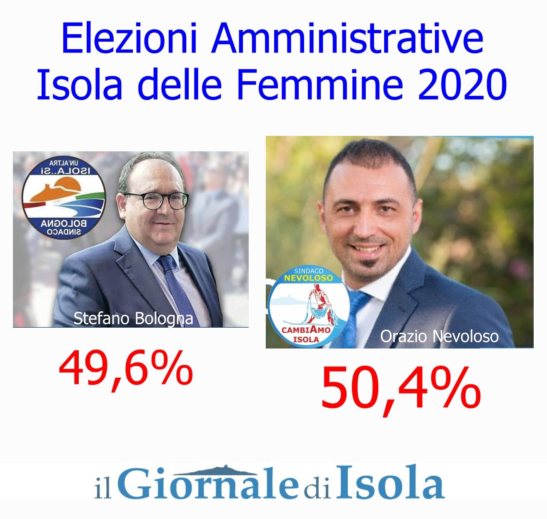 elezioni_risultati